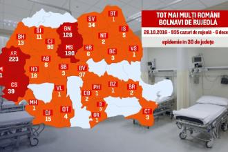 Romania, in plina epidemie de rujeola. Noul bilant facut public de MS: sase decese, 1000 de pacienti, 30 de judete in alerta