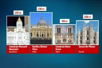 Cifrele imense ale Catedralei Mântuirii Neamului. 120 de metri înălţime, 600 de ferestre, 100.000 mc de beton