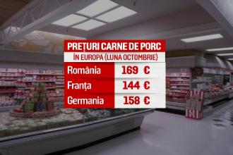 Prețul cărnii de porc a scăzut cu 10% la poarta fermei, dar nu și în magazine