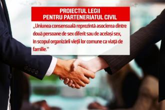 Proiect de lege privind parteneriatul civil.