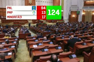 Un Guvern, zeci de condiții. Negocieri dure pentru a vota Cabinetul Orban