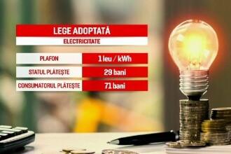 Cât vor costa la iarnă electricitatea și gazele pentru un apartament cu două camere, după compensarea facturilor