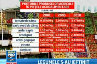 Preturi ca acum 10 ani la legume. Ce poti cumpara la kilogram din piata cu o moneda de 50 de bani