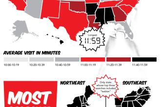 Cat timp petrece America pe site-urile de pornografie. Infografic Huffington Post