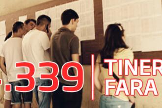 Dezastru la BACALAUREAT 2013 - sesiunea de toamna. 64.000 de tineri nu au niciun viitor