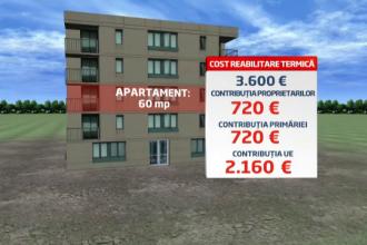 Bani de la UE pentru reabilitarea blocurilor. Proprietarii, nevoiti sa suporte 30% din costuri