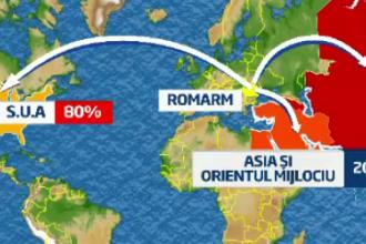 Harta de 65 de milioane de euro pe an a exportului de arme din Romania. SUA plateste 80% din suma