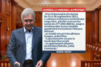 Lista bunurilor lui Videanu puse sub sechestru de DIICOT pentru acuzatii de subminare a economiei