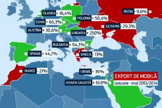 Unde ajunge mobila romaneasca de lux, dupa criza din Ucraina. Exporturile de mobilier au atins 1,6 miliarde de euro in 2013