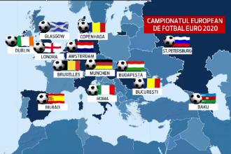 Bucurestiul a fost desemnat sa gazduiasca meciuri de la EURO 2020. Ce probleme trebuie sa rezolvam in urmatorii 6 ani