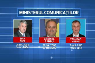 Cine decide inceperea urmaririi penale in cazul ministrilor acuzati de coruptie in dosarul Microsoft