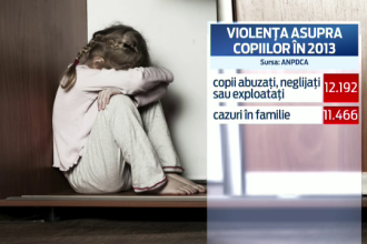 12.000 de copii din Romania abuzati sau exploatati de parinti, in 2013. Semnalul de alarma tras de UNICEF