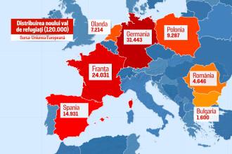 Comisia Europeana: Romania ar urma sa preia in total 6.351 de refugiati. Cand vor sosi primii 300 de imigranti la noi in tara