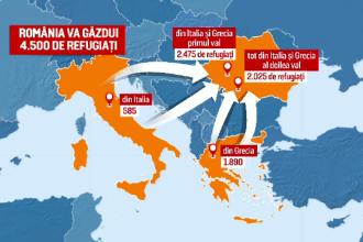 Iohannis s-a razgandit in privinta cotei de imigranti: