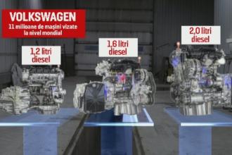 Softul modificat al Volkswagen, prezent si pe 1,2 milioane de autoturisme Skoda. Masurile luate de autoritatile romane