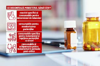 Premiera in sistemul medical romanesc. Tratamentul pacientilor cu arsuri, decontat si dupa externare