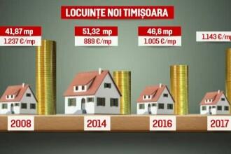 Locuințele din România devin tot mai mici și tot mai scumpe