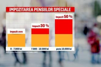 Foștii președinți, afectați de taxarea pensiilor speciale. Câți bani ar putea pierde