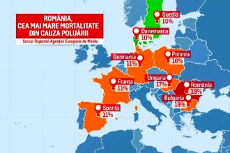 România este pe primul loc în Europa la mortalitatea cauzată direct ori indirect de poluare