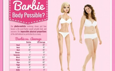 Cum ar arata o femeie daca ar avea toate dimensiunile lui Barbie. Rezultatele unui studiu