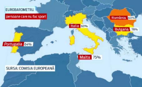 HARTA celor mai lenesi europeni. 60% dintre romani uita ca trebuie sa si aiba grija de sanatatea lor