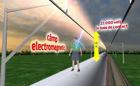 electrocutat gara Baneasa