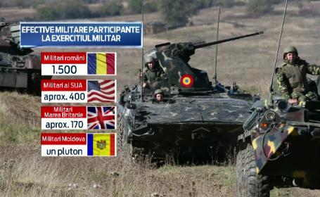 Militari din patru judete mobilizati la aplicatia \