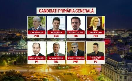 Lista finala a candidatilor care lupta pentru postul de primar general al Capitalei