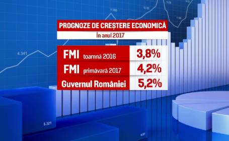 prognoze FMI, carton