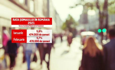Eurostat: Doar doi din zece șomeri români s-au angajat în ultima perioadă. Care este motivul