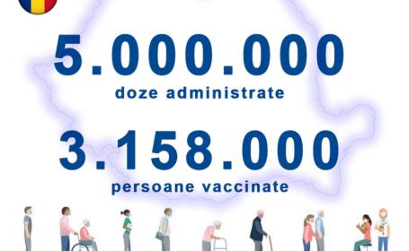România a depășit pragul de 5.000.000 de doze de vaccin anti-COVID administrate până în prezent