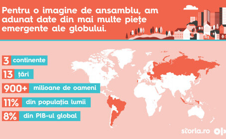 Infografice - 6