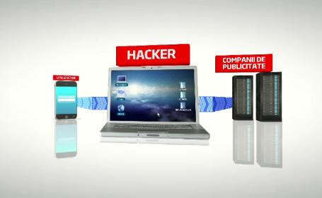 hacker aplicatii