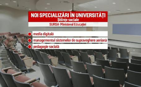 specializari universitati