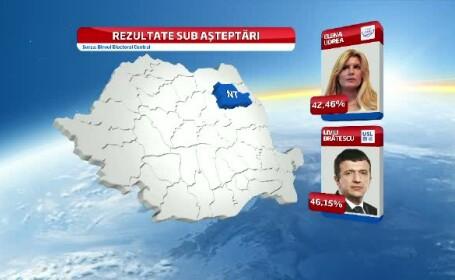 Redistribuirea, ultima speranta pentru Ungureanu, Udrea si Neamtu de a intra totusi in Parlament