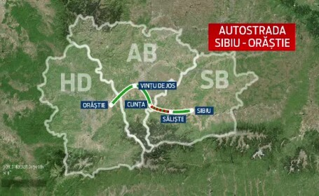 Sibiu-Orastie