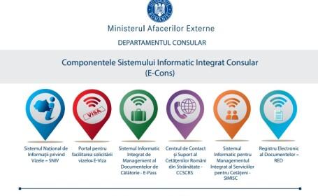 MAE anunta un centru unic de contact pentru romanii din diaspora. Proiectul valoreaza 4 milioane de euro