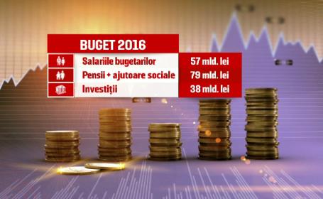 Salariul minim pe economie NU creste de la 1 ianuarie 2016. Masurile anuntate de ministrul Finantelor in legatura cu pensiile