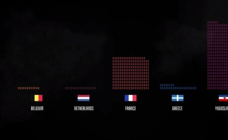 VIDEO Pierderi omenesti in cel de-al Doilea Razboi Mondial (animatie bazata pe datele statistice)