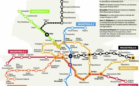 harta metrorex