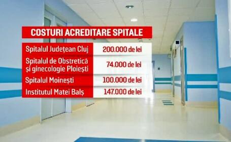 costuri acreditare spitale