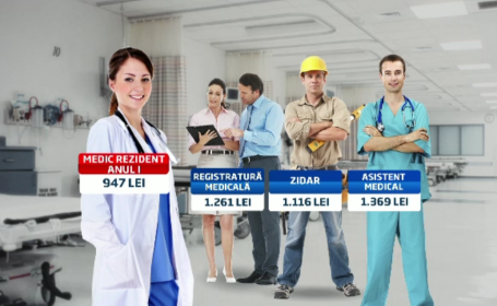 salarii medici rezidenti