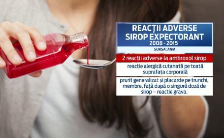 reactii adverse medicamente