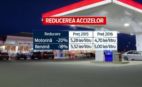 Noul COD FISCAL. TVA ar putea fi redusa la 20% incepand din ianuarie 2016. Ce alte taxe si impozite ar mai putea scadea