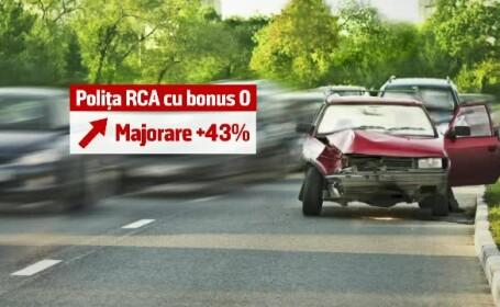 crestere RCA, 43%