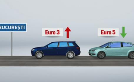taxe masini
