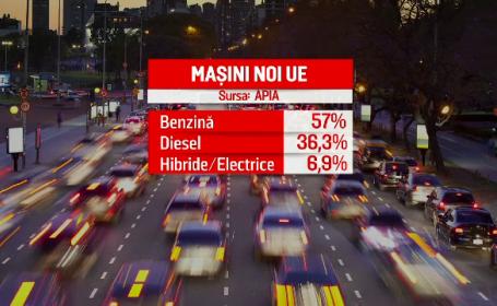 Masini Romania