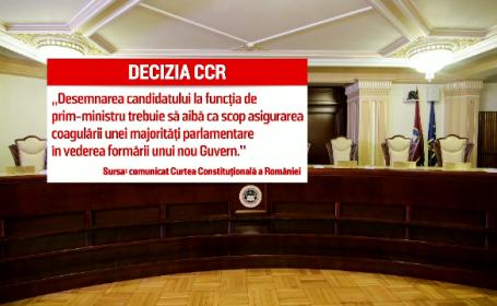 """Ce spun analiștii despre decizia CCR. """"Suntem într-o situație de criză"""""""
