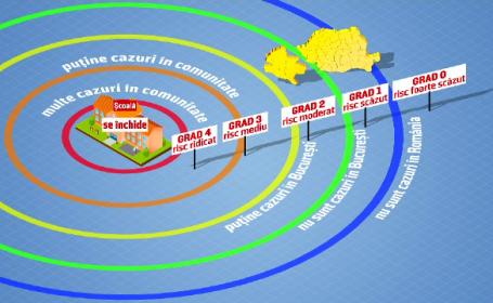 Sistemul de învățământ din România, lovit de efectele epidemiei de coronavirus