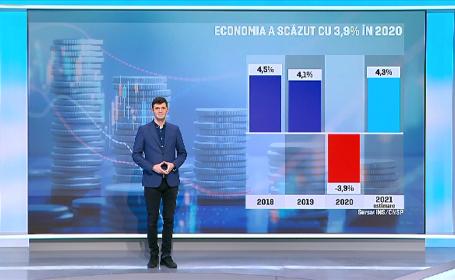 România a fost lăudată de presa internațională pentru performanțele economice din 2020